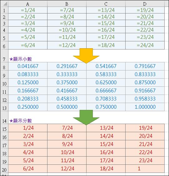 Excel-設定小數轉換為指定分母的分數
