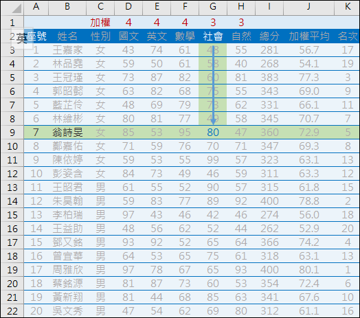 Excel-VLOOKUP查詢和HLOOKUP查詢