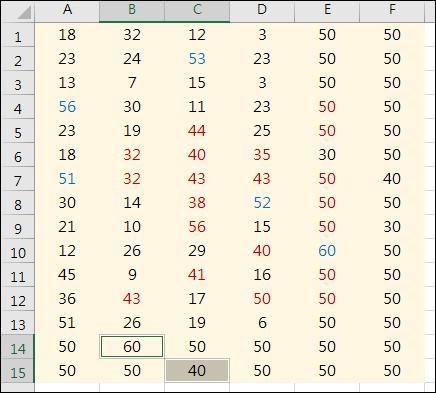 Excel-搜尋特殊的目標
