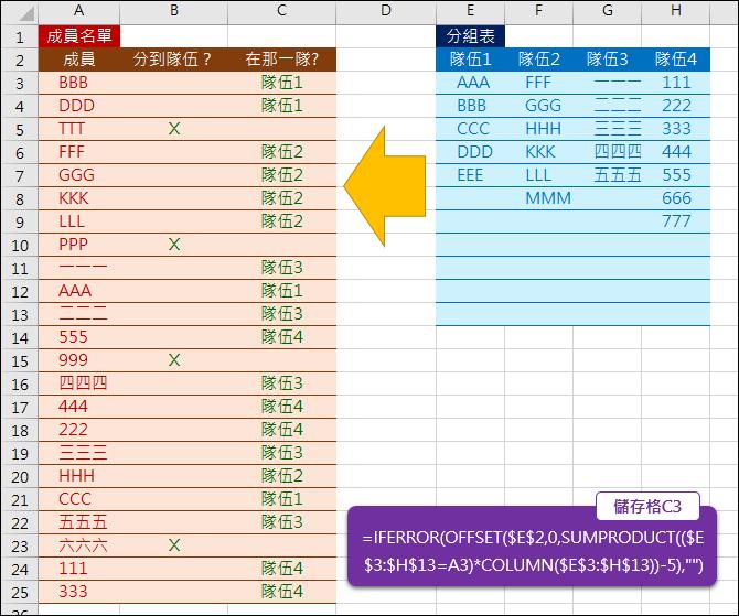 Excel-查詢分組組別(SUMPRODUCT,COLUMN,OFFSET)