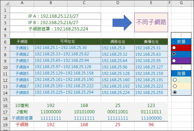 Excel-使用兩組表單控制項的選項按鈕調整前景色彩和背景色彩