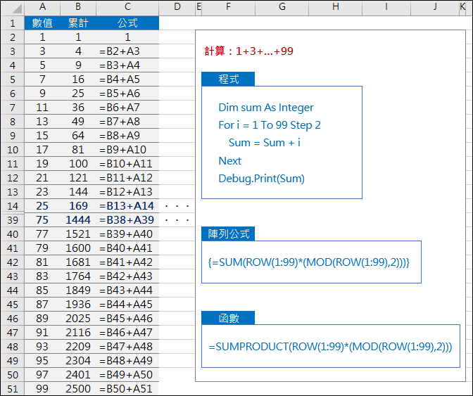 Excel-模擬程式語言的廻圈運算(SUMPRODUCT,MOD,ROW)