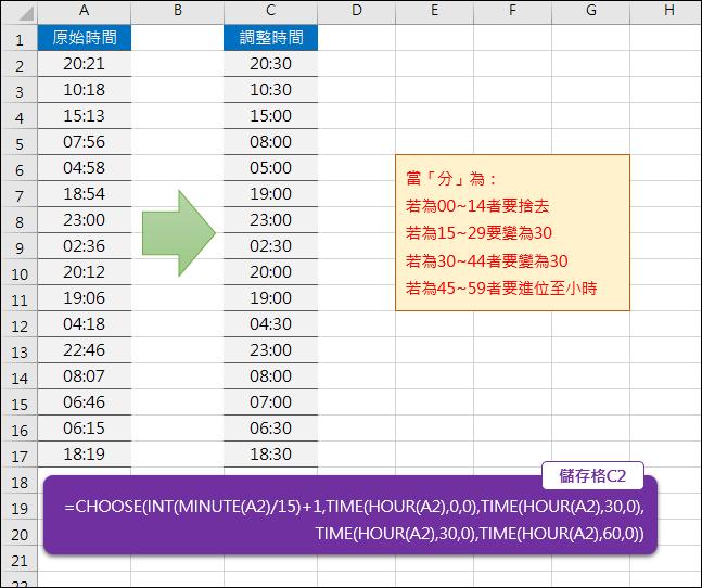 Excel-根據時間中的分決定是否進位(CHOOSE,INT,HOUR)
