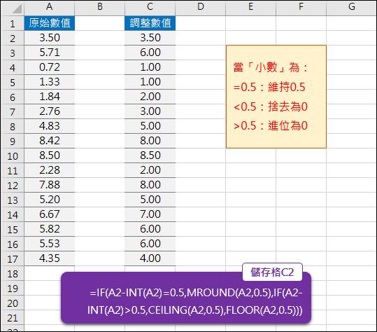 Excel-依條件決定是否進位(MROUND,FLOOR,CEILING)