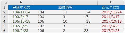 Excel-民國年轉西元年(SUBSTITUTE,REPT,DATE,LEFT,MID,RIGHT)