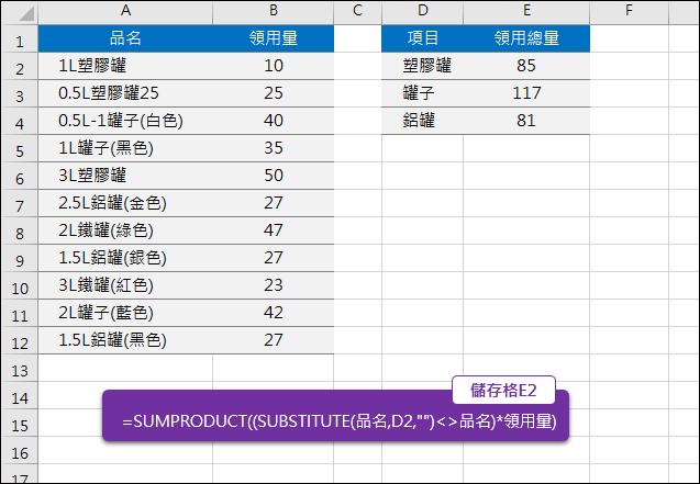 Excel-計算名稱中含有關鍵者的總和(SUMPRODUCT,SUBSTITUTE)