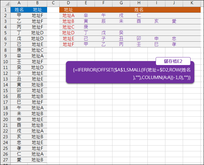 Excel-將資料表中相同地址的姓名集合在一起(OFFSET,SMALL,COLUMN)