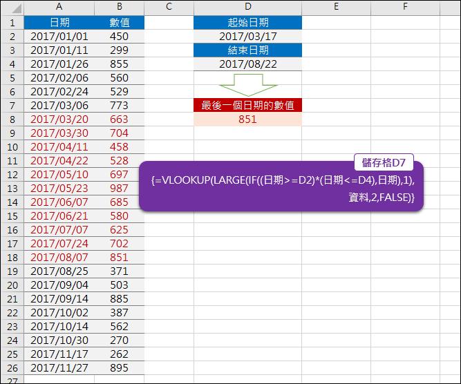 Excel-在日期清單中取得日期區間裡最後一個日期對應的數值(VLOOKUP,LARGE,陣列公式)