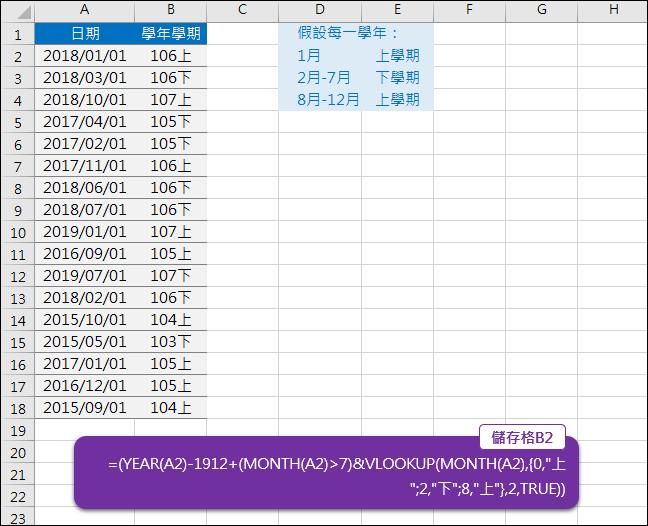 Excel-根據日期判斷學年學期(YEAR,MONTH,VLOOKUP)