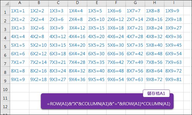 Excel-建立9X9的乘法表運算式(ROW,COLUMN)