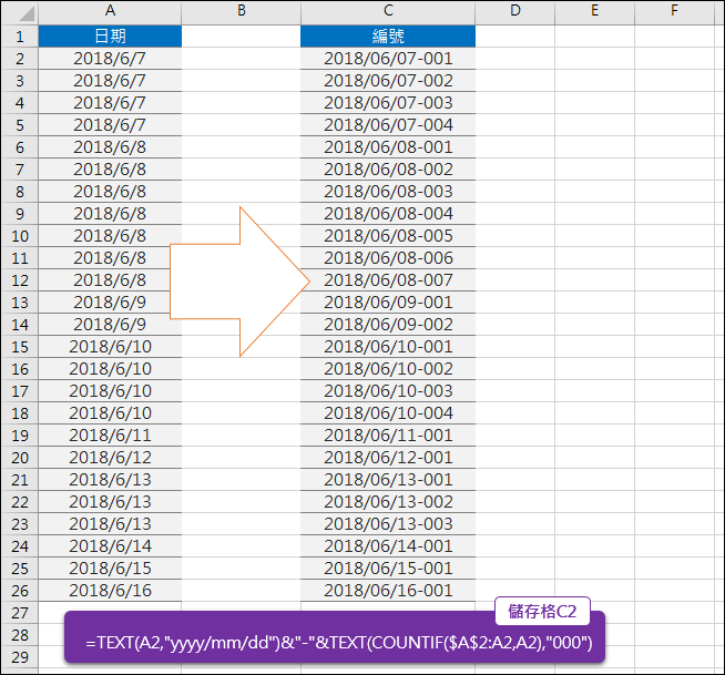 Excel-在日期清單中依相同日期加上流水號(TEXT,COUNTIF)