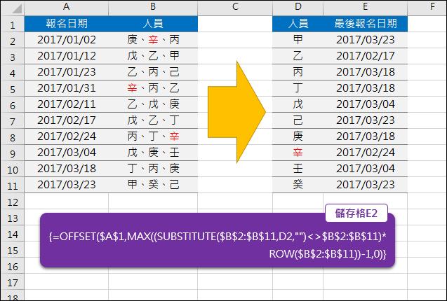 Excel-找出日期清單中每個人員最後報名日期(OFFSET,MAX,SUBSTITUTE)