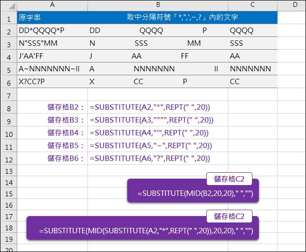 Excel-取出分隔符號內的文字(SUBSTITUTE,REPT)