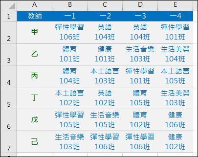 Excel-將表格資料改以矩陣形式呈現(以課表為例)