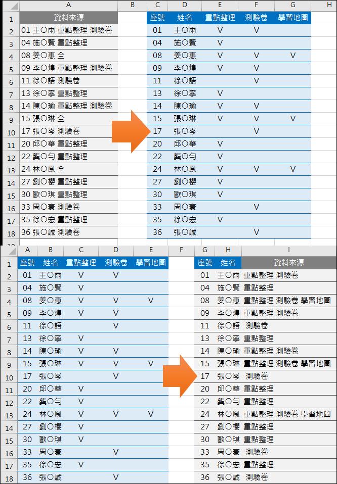Excel-分離資料到對應的表格儲存格中(FIND,LEFT,MID)2