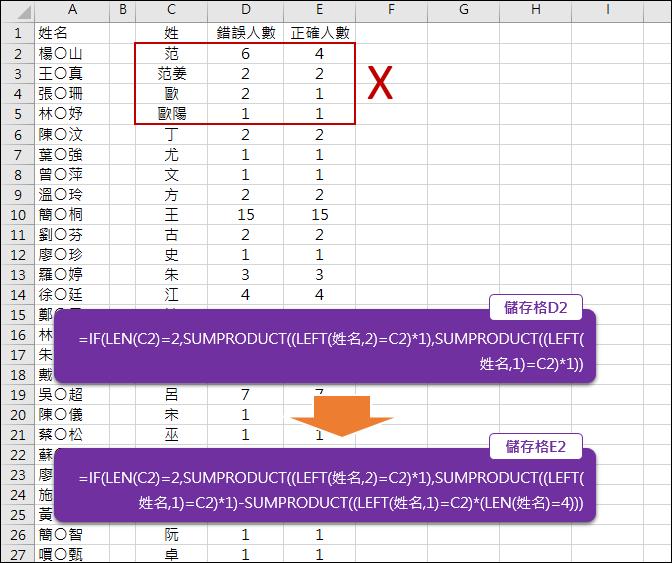 Excel-計算姓名清單中每個姓氏的人數(SUMPRODUCT)