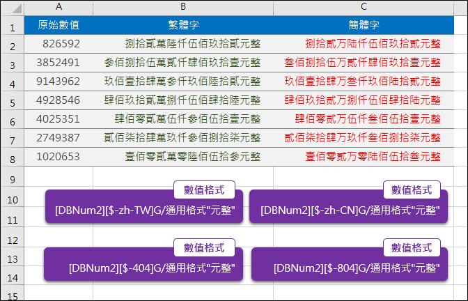 Excel-顯示繁體中文和簡體中文的國字數值