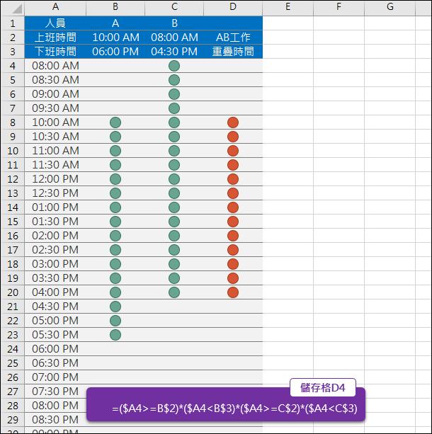 Excel-根據兩個員工的起迄工作時間繪出兩人重疊的時間區域
