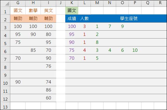 Excel-動態學生成績表摘要(OFFSET,MATCH,INDIRECT)