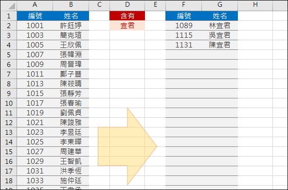Excel-列出資料中含有指定文字的清單(SUBSTITUTE,OFFSET)