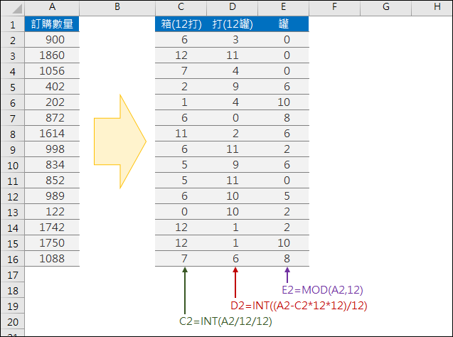 Excel-訂貨數量分裝箱/打/罐(INT,MOD)