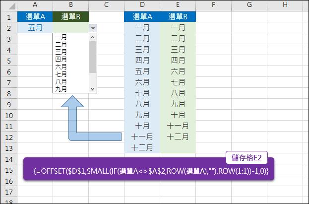 Excel-第二個選單不出現第一個選單已被選的內容(OFFSET,ROW)
