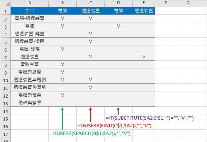 Excel-找尋完全相符字串的儲存格(FIND,SEARCH,SUBSTITUTE)