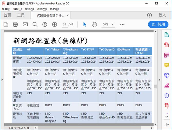 在Acrobat Reaader DC中可以直接複製表格至Word文件中
