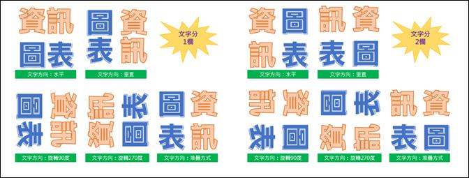 PowerPoint-文字藝術師中文字的呈現方式