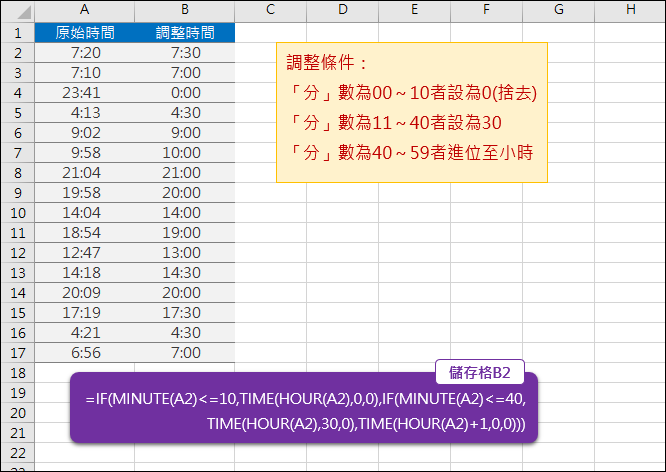 Excel-依自訂條件調整時間(TIME,MINUTE)