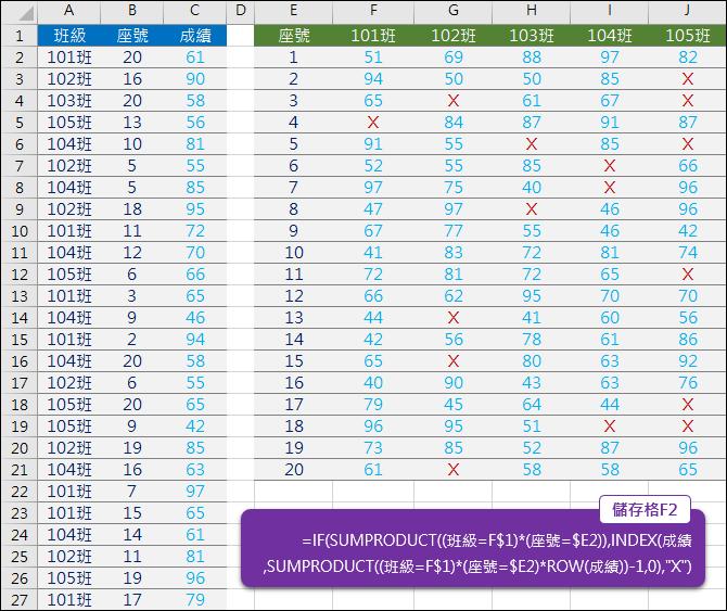 Excel-從已繳交清單中找出繳交作業學生的成績(SUMPRODUCT)
