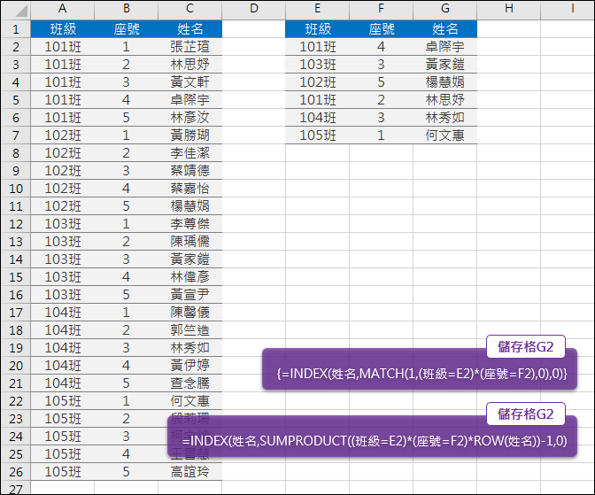 Excel-雙條件查詢(SUMPRODUCT,INDEX,MATCH)