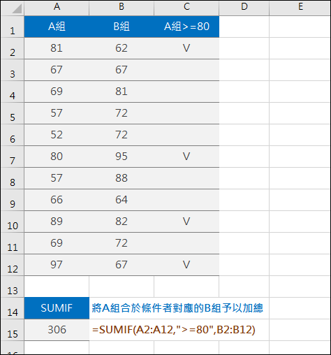 Excel-關於IF的使用