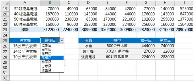 Excel-在樞紐分析表中以GETPIVOTDATA函數建立查表結果