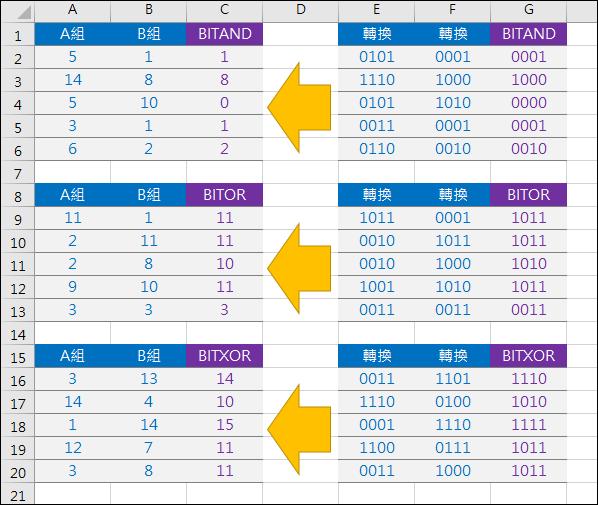 Excel-位元(bit)的轉換