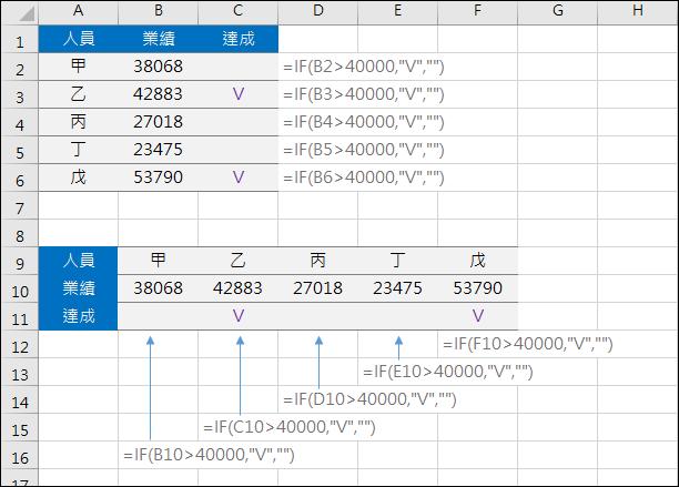 Excel-資料轉換