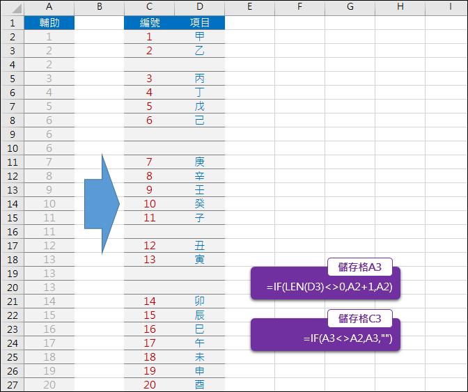 Excel-跳過空白儲存格的自動編號(COUNTA)