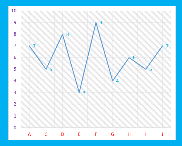 PowerPoint-微調圖表中的格式可以讓圖表更美觀