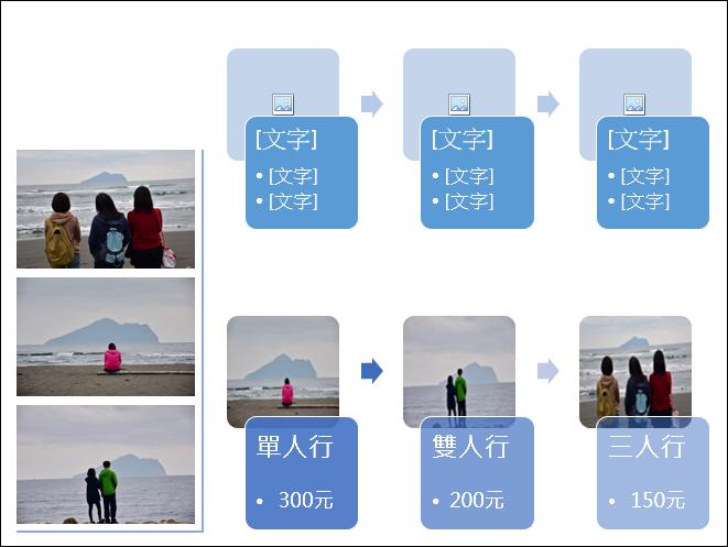 PowerPoint-圖片和關聯圖的使用練習