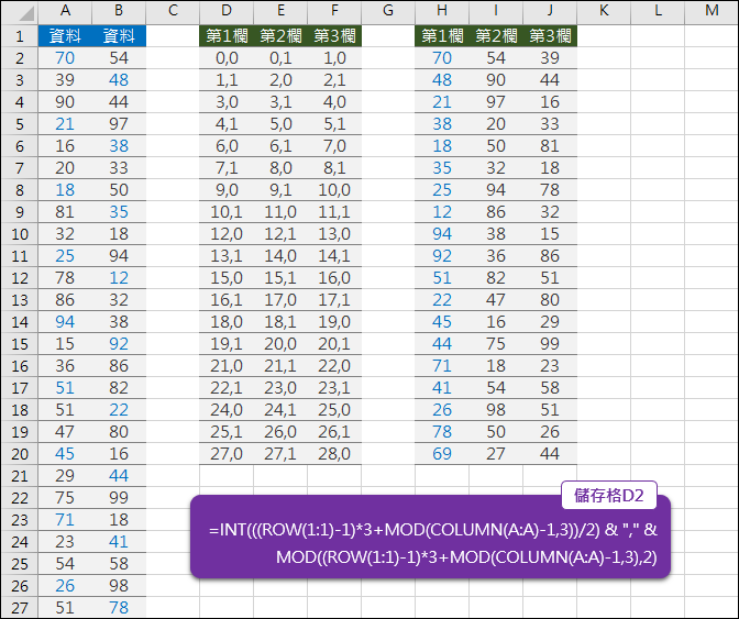 Excel-n欄轉m欄(INT,MOD,ROW,COLUMN)