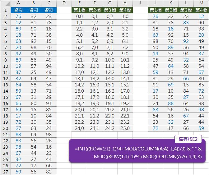 Excel-n欄轉m欄(INT,MOD,ROW,COLUMN)
