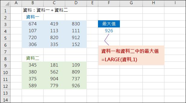 Excel-求取不連續區塊中的最大值(LARGE,定義名稱)