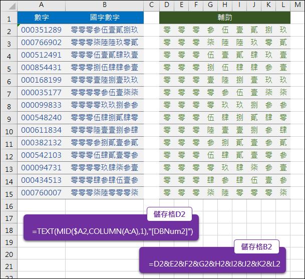Excel-將數字的每個位元轉成國字數字(TEXT,MID,COLUMN)