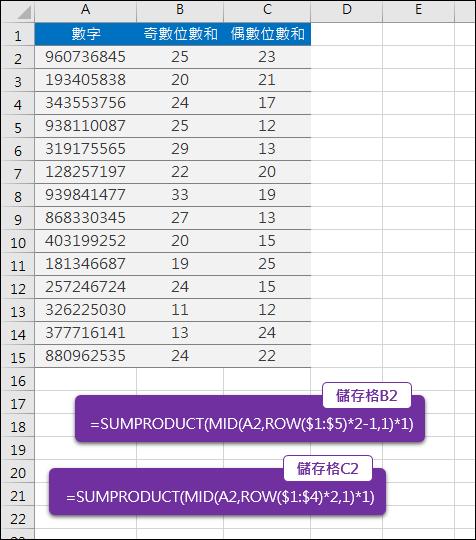 Excel-計算數字中奇(偶)數位數的數值和(SUMPRODUCT,MID,ROW)