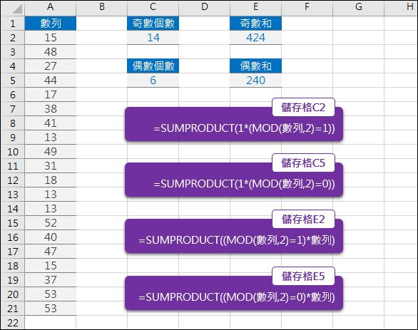 Excel-計算數列中的奇數個數、奇數和、偶數個數、偶數和(SUMPRODUCT)