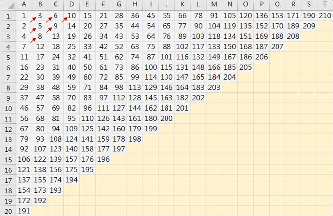 Excel-產生斜角排列的數列(ROW,COLUMN)