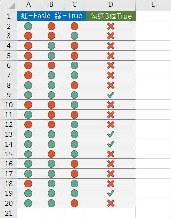 Excel-利用格式化條件顯示數值狀態