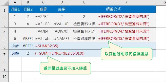 Excel-處理錯誤訊息(IFERROR)