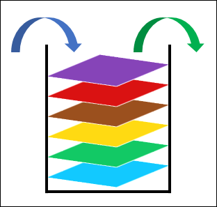堆疊(Stack)的應用