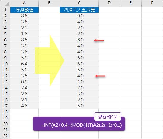 Excel-執行四捨六入五成雙